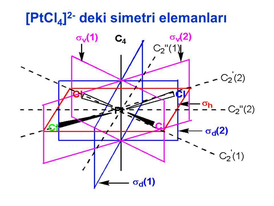 [PtCl4]2- deki simetri elemanları